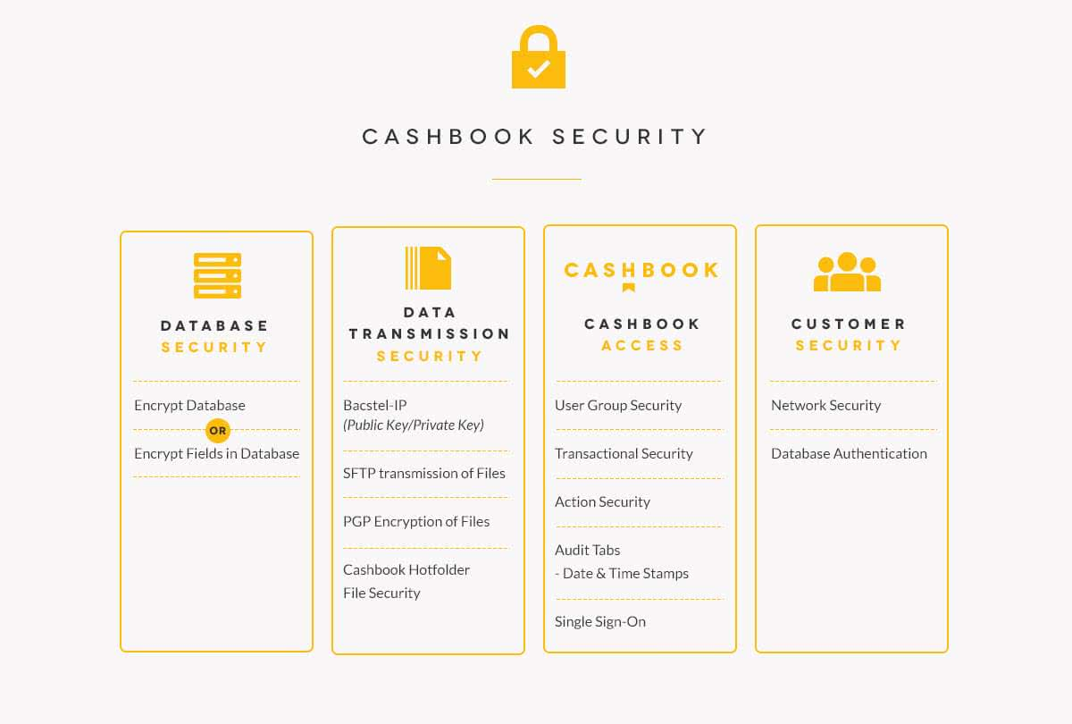 cashbook-security