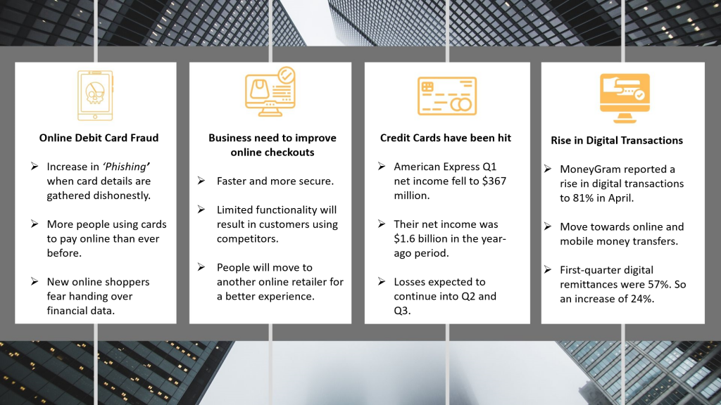 covid-19 payment trends